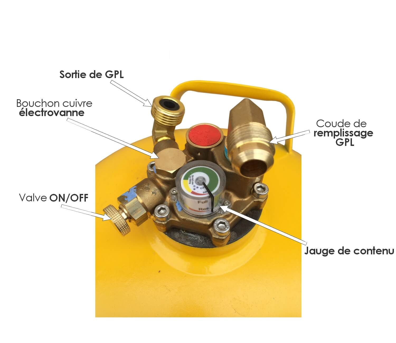 Description réservoir gpl multivalves r67 Gaslow