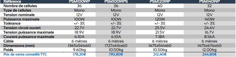 caractéristiques techniques panneaux solaires monocristallins solenergy nds